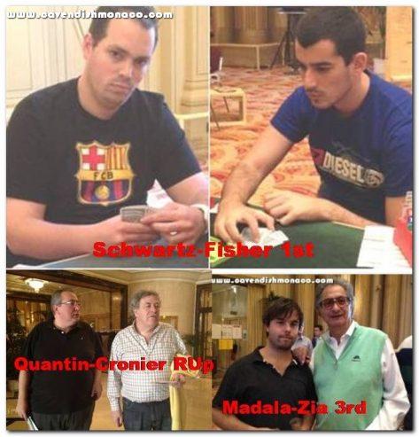 CvMon2012Ganadores