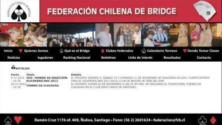 Federacion Chilena de Bridge 1