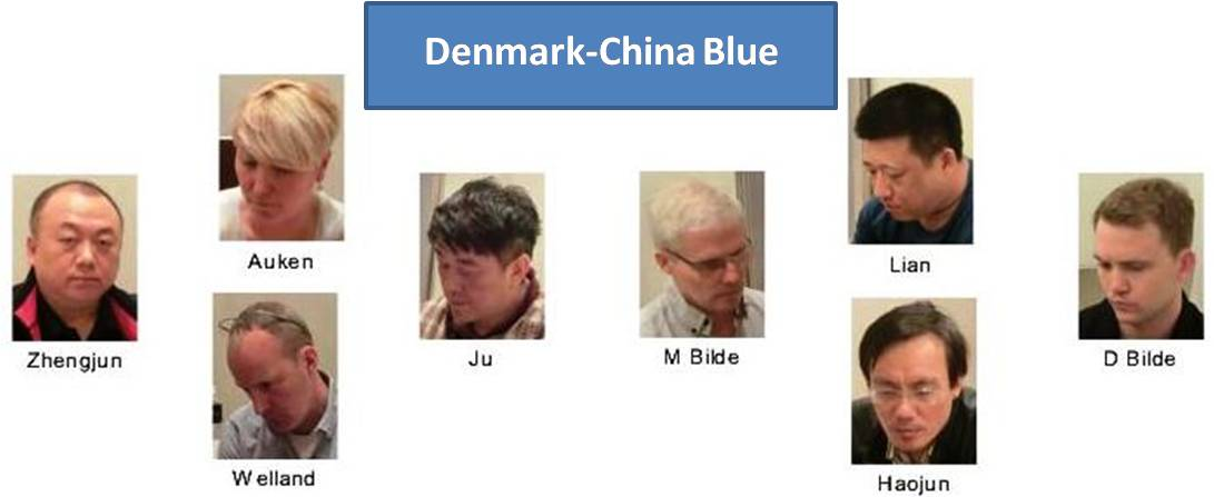 Denmark-China Blue