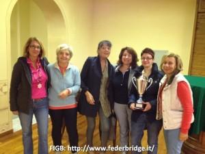 Sub-Campeon: Reggio Emilia