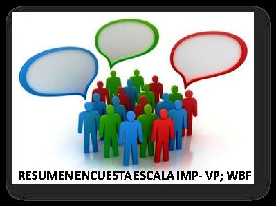 IMP- VP WBF