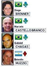 Santiago 2014 Chagas