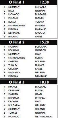 Opatija Open Finals