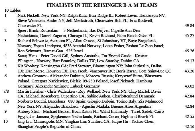 Providence 2014 Rerisinger finalists