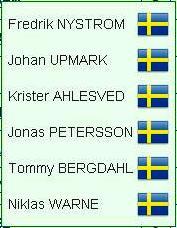 Slava Cup 2015 Equipo Sweden