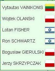 Slava Cup 2015 Equipo Vitas
