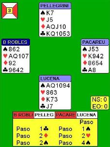 BA 2015 Arg-Chile SF1 Tab 3 a