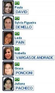 Brasil Damas