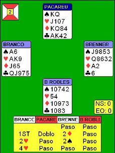 ba2015 Chile Brasil Tab 2