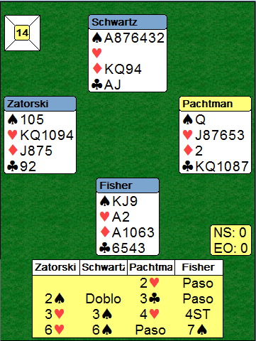 PC Mano 14 final a