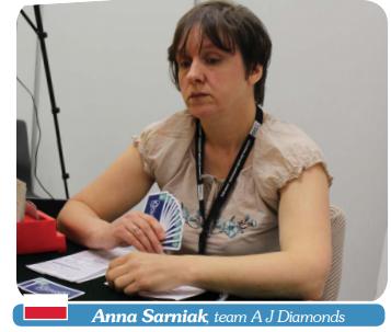 T 2015 Anna Sarniak