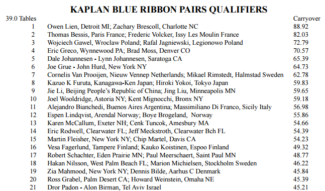 Blue Ribbon SFs