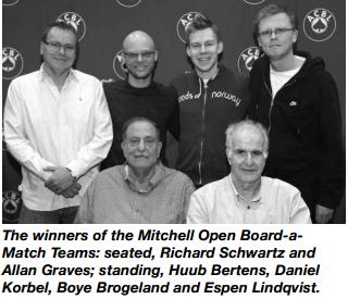Denver 2015 Mitchell winners
