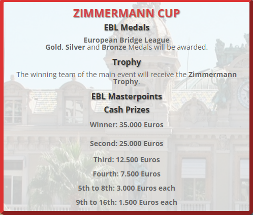 Zimmermann Cup prizes
