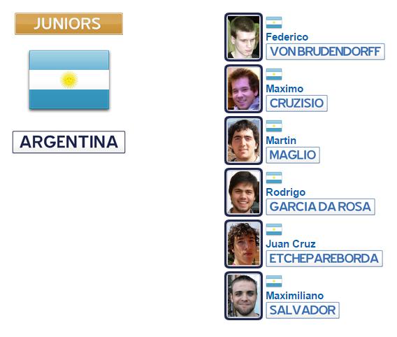 medellin 2016 Argentina U 26