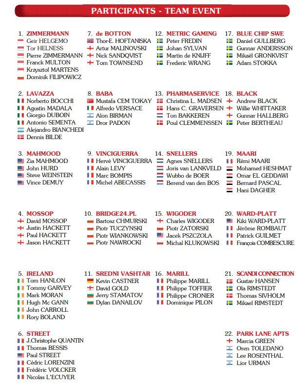 cav 2017 equipos